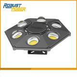 El panel caliente de los productos Rd240-AC LED
