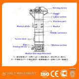 Tdtgk Serien-Wannen-Höhenruder für das Reis-Prägen
