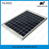 Panel-Solar Energy Beleuchtung-AusgangsSonnensysteme PS-K025r China-10W