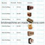 Qmr2-40 Lego Maunal Lehm-Boden-sperrende Ziegelstein-Maschine