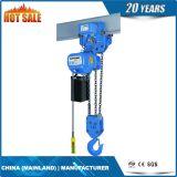 Электрическая таль с цепью с бортовым магнитным устройством торможения