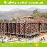 Equipamento de mineração da rampa espiral para o processamento da ilmenite