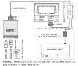 Jugador aux. CD MP3 del USB SD del coche de Yatour para Toyota Lexus