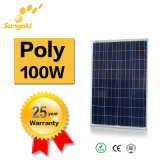 Prezzo per comitati solari 100W 18V di watt policristallini