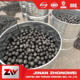 Изготовление шарика чугуна Китая профессиональное