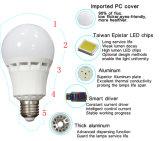 Lampe LED High Lumen AC 48V pour les trains Bateaux, bus Ect.