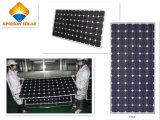фабрика высокой эффективности 300W сделала Mono панель солнечных батарей