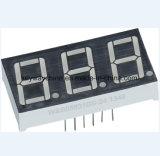 Indicadores de diodo emissor de luz de três números do Keyway