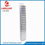 Indicatore luminoso Emergency ricaricabile portatile del nuovo prodotto