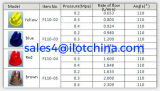 Реактивное сопло вентиляторного контура Ilot Pn0005 пластичное плоское для большинств спрейеров