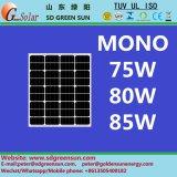 18V 75W-85Wのモノラル太陽モジュール(2017年)