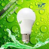 illuminazione di 8W 85-265V Guangzhou con l'UL del CE SAA di RoHS