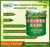 Capa impermeable del poliuretano del componente de la protección del medio ambiente de la resistencia a las inclemencias del tiempo dos