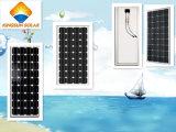 高性能のモノラル太陽電池パネル(KSM85-100W)