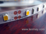 セリウムRoHSが付いている適用範囲が広いSMD2835 LEDのストリップの白色光