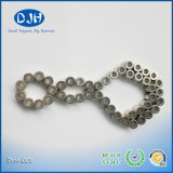 Buy Ring Shape Strong Neodymium Magnets