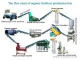 Déchets des animaux Fertilzer organique faisant la machine, engrais Granutor d'engrais de moutons
