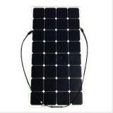 Prix fluctuant mono de disque de silicium de panneau solaire des cellules 100W de Sunpower