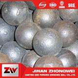 Golderz verwendete Roheisen-Kugeln für Kugel-Tausendstel