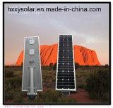 工場価格の統合された60W太陽街灯