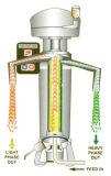 ココナッツ油の遠心分離機の分離器