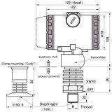 Nourriture et transmetteur de pression plat de membrane d'Eco