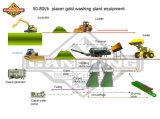 Ligne entière matériel d'installation de transformation d'or de placer de Gandong