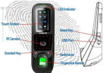 Sistema facial do controlo de acessos da impressão digital do reconhecimento do baixo custo com TCP/IP