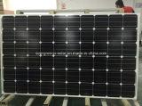 comitato solare di /Solar del comitato di PV del modulo 150W con TUV