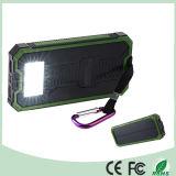 20000mAh all'ingrosso impermeabilizzano il caricatore di energia solare del telefono mobile (SC-3688-A)