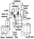 Extrator e evaporador da erva do aço inoxidável