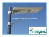 50W todo em uma luz de rua solar com sensor de movimento