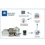 Intercom visuel sans fil de sonnette de téléphone de porte de WiFi de HD 720p 2.4G avec la fonction IP55 imperméable à l'eau de GM/M