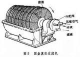 Het Afval die van de Machines van de Verwerking van het metaal Machine verwerken