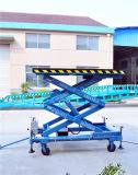 La antena movible Scissor Manlift (SJY1-2.1)