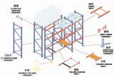 Ladeplatten-Racking für Lager