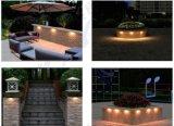 Landschaftsjobstep-Licht des 2W Strahlungswinkel-justierbares wasserdichtes Mini-LED