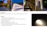 proyector de Xbd LED del CREE de 1W 3W 12V 24V para la iluminación al aire libre del jardín