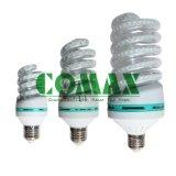 Productos ahorros de energía llenos de la serie de la luz LED del espiral LED