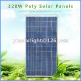 120W de alta eficiencia de los paneles Poli Renewable Energy Saving Mini Solar