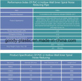 PVC-U PVC排水のための空の壁の内部螺線形の下水管管