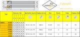 Cutoutil Ptfnr/L 1616h16 pour Hardmetal en acier appariant les outils de rotation normaux