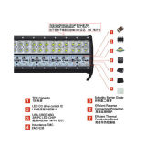 36W CREE 4 Row LED Light Bar mit RoHS Cer ISO Certification
