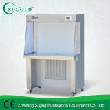 Laborhorizontale laminare Strömungs-Haube