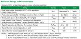 회로 보호를 위한 600W 텔레비젼 표면 마운트 다이오드 Smbj6.5A