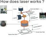 Preço de fibra óptica da máquina do gravador do laser da venda direta da fábrica do laser de Sanhe para a venda