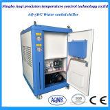 Refrigerador de agua industrial de la venta caliente de la fábrica con el SGS de Ce&