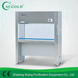 Вертикальный шкаф ламинарной подачи типа 100 поставкы воздуха