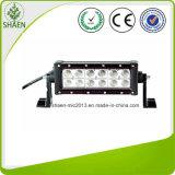 luz blanca del trabajo de 10-30V 36W LED