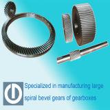 65mmn modifiant des vitesses de spirale de Tableau rotatoire